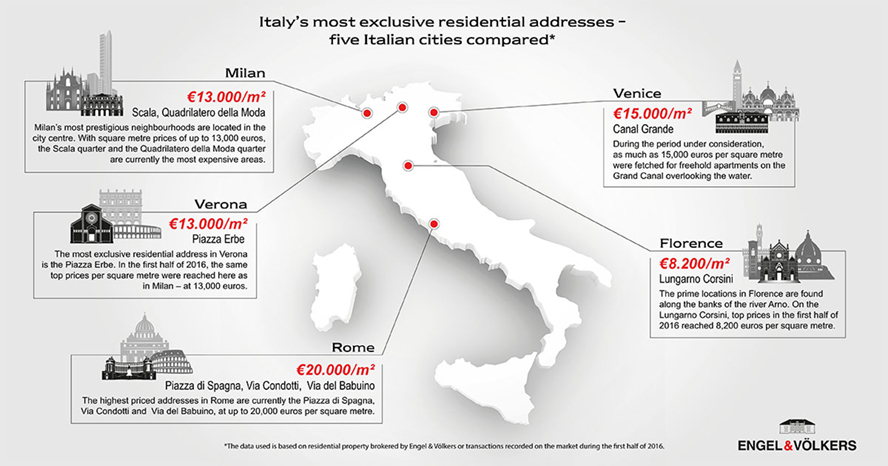 staedteranking-italien_888x466px_text-english
