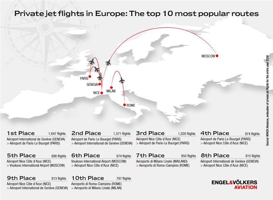 Infographic_private jet flights_europe